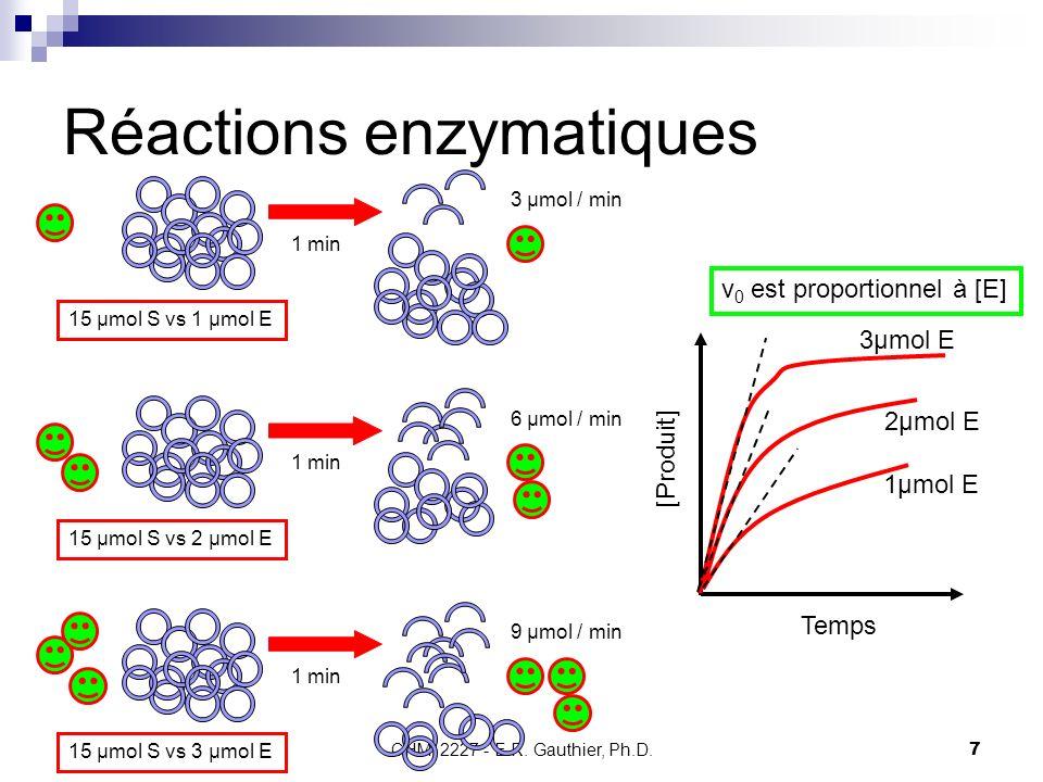 CHMI 2227 - E.R. Gauthier, Ph.D.7 Réactions enzymatiques Temps [Produit] v 0 est proportionnel à [E] 1µmol E 2µmol E 3µmol E 1 min 3 µmol / min 15 µmo