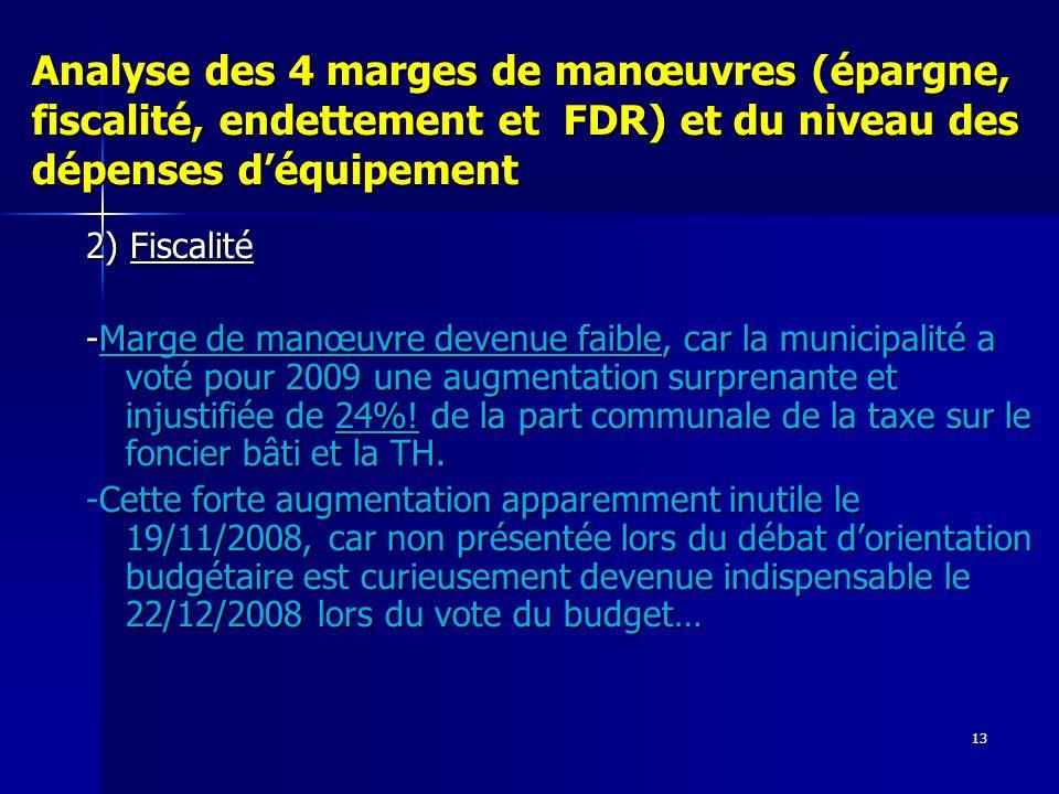 13 Analyse des 4 marges de manœuvres (épargne, fiscalité, endettement et FDR) et du niveau des dépenses déquipement 2) Fiscalité -Marge de manœuvre devenue faible, car la municipalité a voté pour 2009 une augmentation surprenante et injustifiée de 24%.
