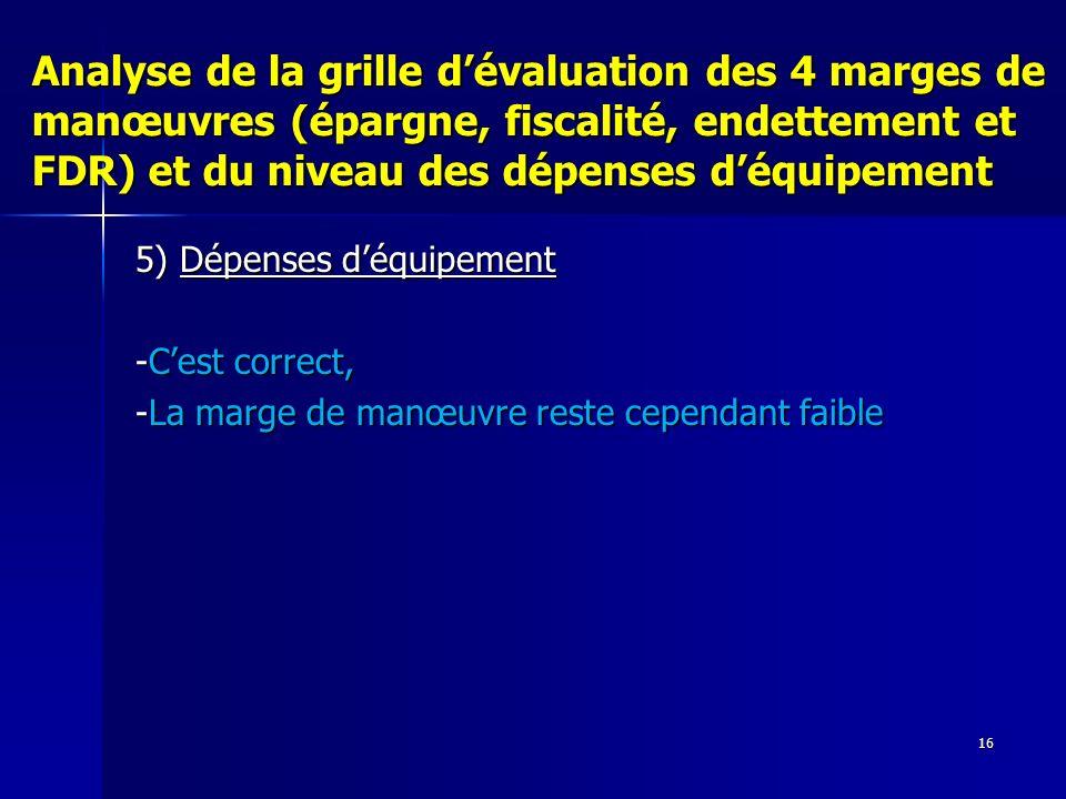 16 Analyse de la grille dévaluation des 4 marges de manœuvres (épargne, fiscalité, endettement et FDR) et du niveau des dépenses déquipement 5) Dépens
