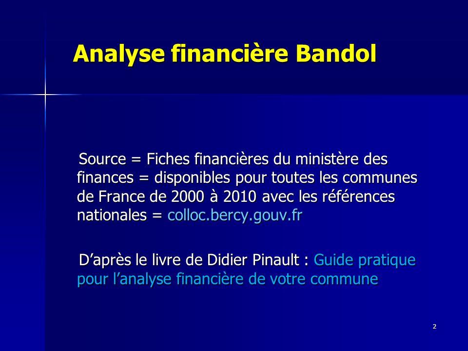 3 Analyse financière Bandol 2010 PLAN PLAN I) Méthode danalyse (cf exposé publié en 2009) II) 8 étapes pour lanalyse financière 2010 (avec une référence aux moyennes nationales pour la strate) III) Analyse de la grille des 4 marges de manœuvre (épargne, fiscalité, endettement et fond de roulement FDR) et du niveau des dépenses déquipement, en utilisant 15 indices dont 12 sont lisibles directement sur les fiches de Bercy et 3 sont aisément calculables daprès ces mêmes fiches.