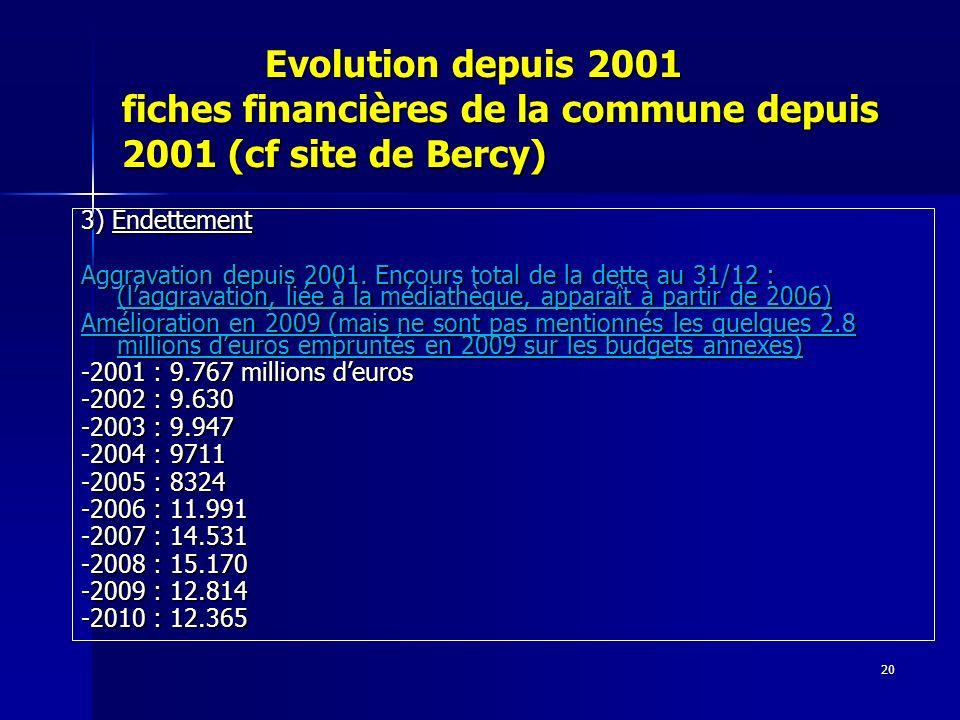 20 Evolution depuis 2001 fiches financières de la commune depuis 2001 (cf site de Bercy) Evolution depuis 2001 fiches financières de la commune depuis