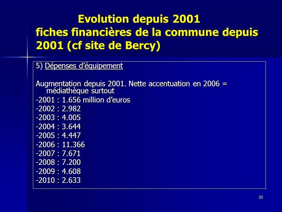 22 Evolution depuis 2001 fiches financières de la commune depuis 2001 (cf site de Bercy) Evolution depuis 2001 fiches financières de la commune depuis 2001 (cf site de Bercy) 5) Dépenses déquipement Augmentation depuis 2001.