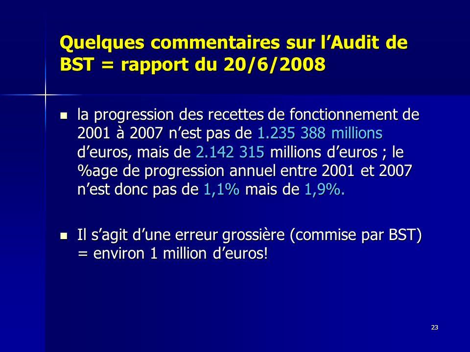23 Quelques commentaires sur lAudit de BST = rapport du 20/6/2008 la progression des recettes de fonctionnement de 2001 à 2007 nest pas de 1.235 388 millions deuros, mais de 2.142 315 millions deuros ; le %age de progression annuel entre 2001 et 2007 nest donc pas de 1,1% mais de 1,9%.