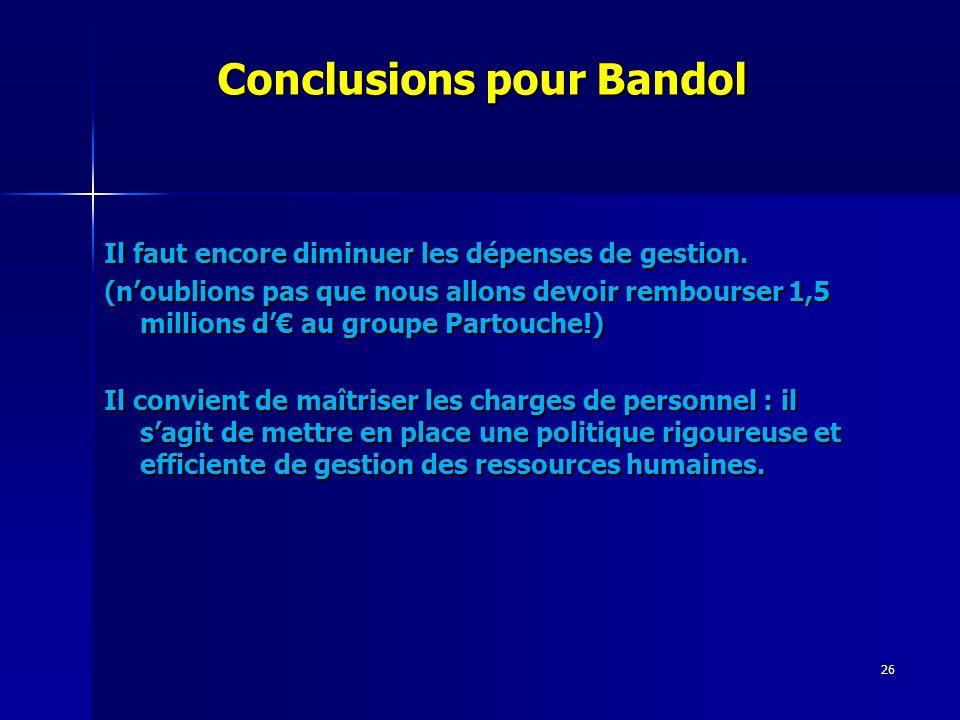 26 Conclusions pour Bandol Conclusions pour Bandol Il faut encore diminuer les dépenses de gestion. (noublions pas que nous allons devoir rembourser 1
