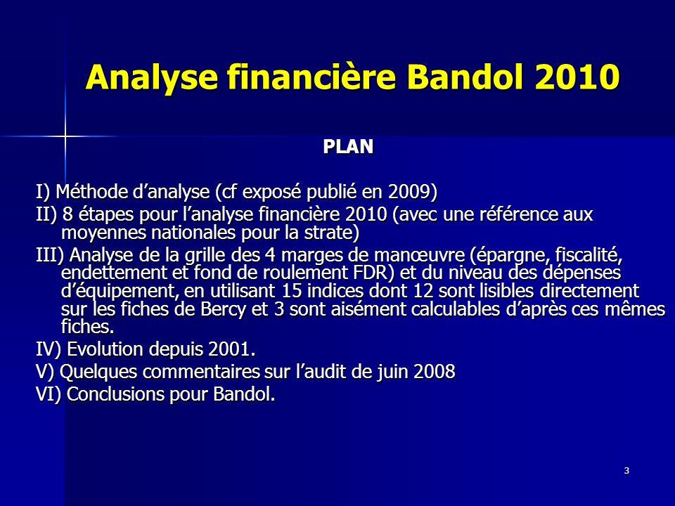 3 Analyse financière Bandol 2010 PLAN PLAN I) Méthode danalyse (cf exposé publié en 2009) II) 8 étapes pour lanalyse financière 2010 (avec une référen