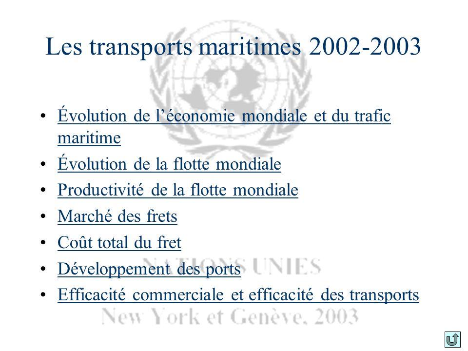 Évolution de léconomie mondiale et du trafic maritime international de marchandises Taux de croissance de la production mondiale : –2001 : augmentation de 1,2 % –2002 : augmentation de 1,9 % –2003 : devrait se situer entre 1,9 et 3,2 %.