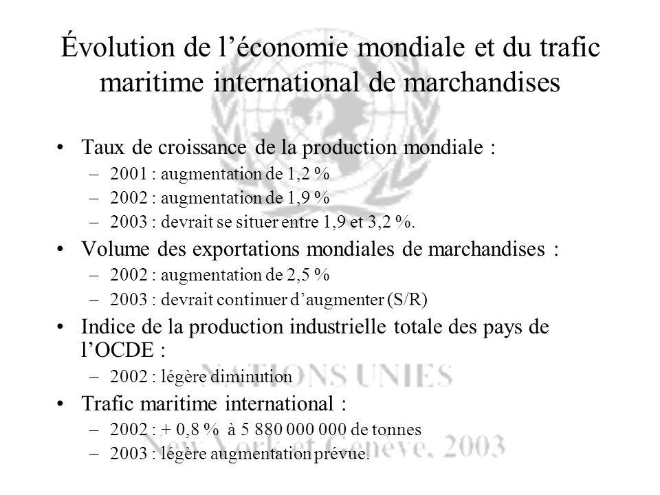 Évolution de léconomie mondiale et du trafic maritime international de marchandises Taux de croissance de la production mondiale : –2001 : augmentatio