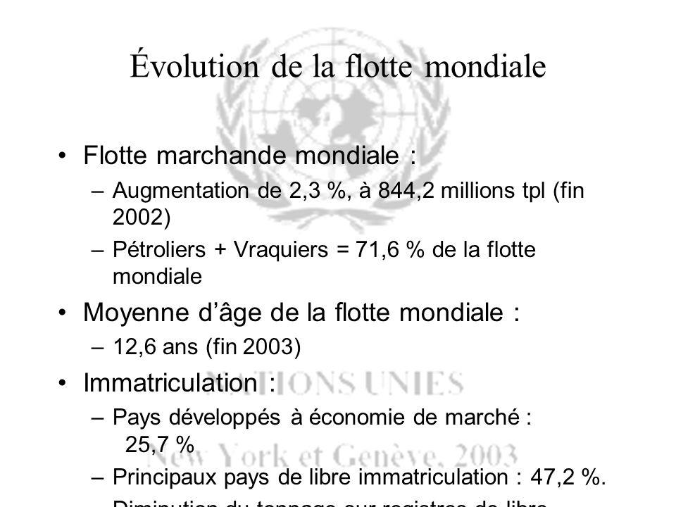 Évolution de la flotte mondiale Flotte marchande mondiale : –Augmentation de 2,3 %, à 844,2 millions tpl (fin 2002) –Pétroliers + Vraquiers = 71,6 % d