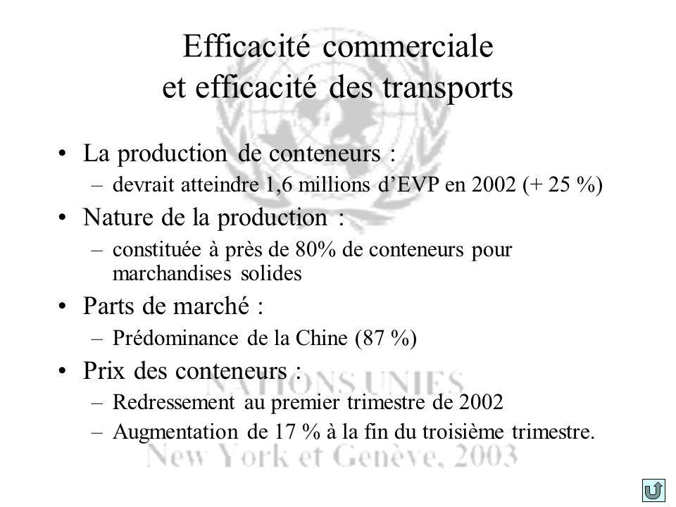 Les flux de marchandises Routes maritimes et détroits Routes maritimes et façades Les routes du pétrole Structure géographique des échanges