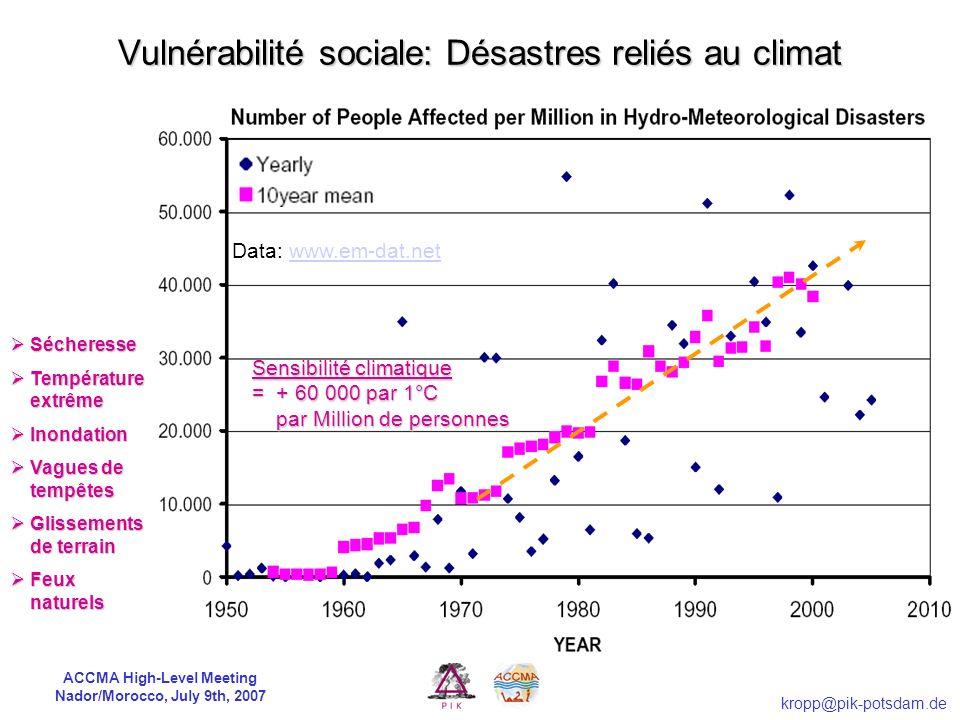 ACCMA High-Level Meeting Nador/Morocco, July 9th, 2007 kropp@pik-potsdam.de Vulnérabilité sectorielle NRW (>24 indicateurs, 1998) Source: Kropp et al.