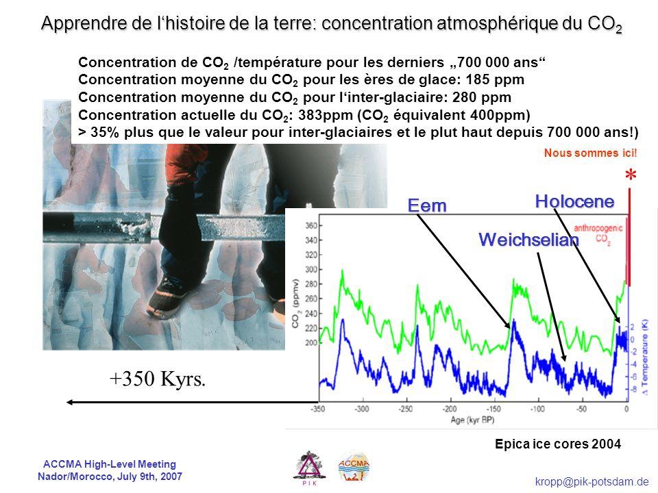ACCMA High-Level Meeting Nador/Morocco, July 9th, 2007 kropp@pik-potsdam.de Apprendre de lhistoire de la terre: concentration atmosphérique du CO 2 Epica ice cores 2004 Concentration de CO 2 /température pour les derniers 700 000 ans Concentration moyenne du CO 2 pour les ères de glace: 185 ppm Concentration moyenne du CO 2 pour linter-glaciaire: 280 ppm Concentration actuelle du CO 2 : 383ppm (CO 2 équivalent 400ppm) > 35% plus que le valeur pour inter-glaciaires et le plut haut depuis 700 000 ans!) +350 Kyrs.