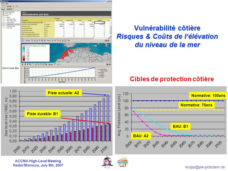 ACCMA High-Level Meeting Nador/Morocco, July 9th, 2007 kropp@pik-potsdam.de Menaces de lélévation du niveau de la mer...nous nen sommes pas à un équil