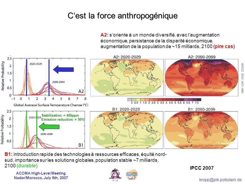 ACCMA High-Level Meeting Nador/Morocco, July 9th, 2007 kropp@pik-potsdam.de A2: soriente à un monde diversifié, avec laugmentation économique, persistance de la disparité économique, augmentation de la population de ~15 milliards, 2100 (pire cas) Cest la force anthropogénique B1: introduction rapide des technologies à ressources efficaces, équité nord- sud, importance sur les solutions globales, population stable ~7 milliards, 2100 (durable) IPCC 2007 Stabilization: < 450ppm Emission reduction: > 50%