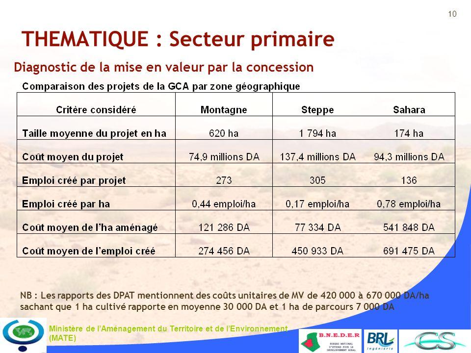 10 Ministère de lAménagement du Territoire et de lEnvironnement (MATE) THEMATIQUE : Secteur primaire Diagnostic de la mise en valeur par la concession