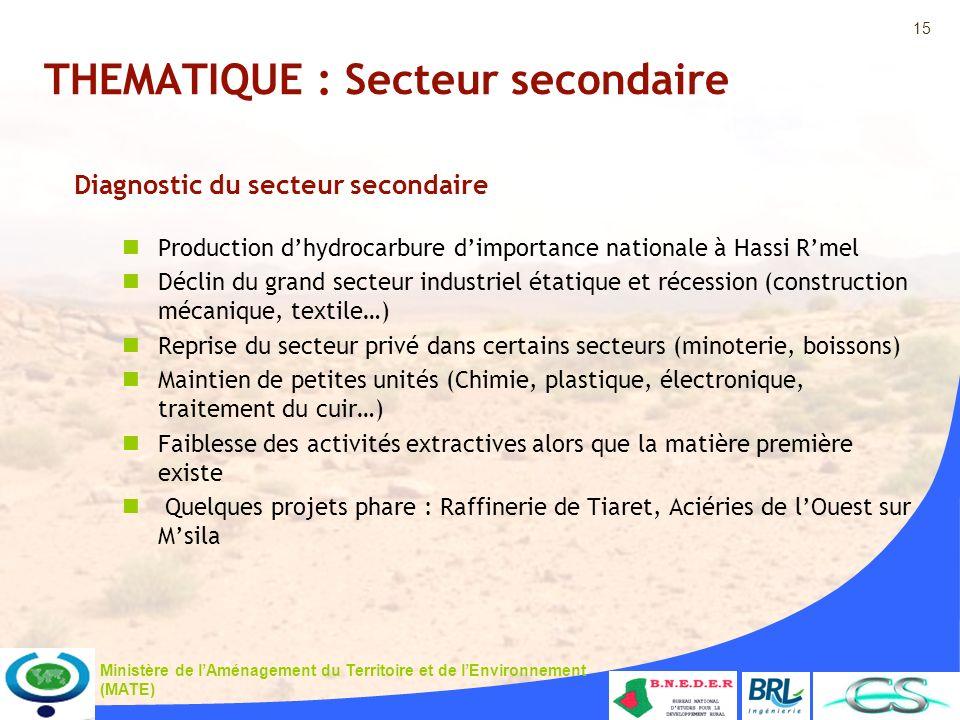 15 Ministère de lAménagement du Territoire et de lEnvironnement (MATE) THEMATIQUE : Secteur secondaire Diagnostic du secteur secondaire Production dhy