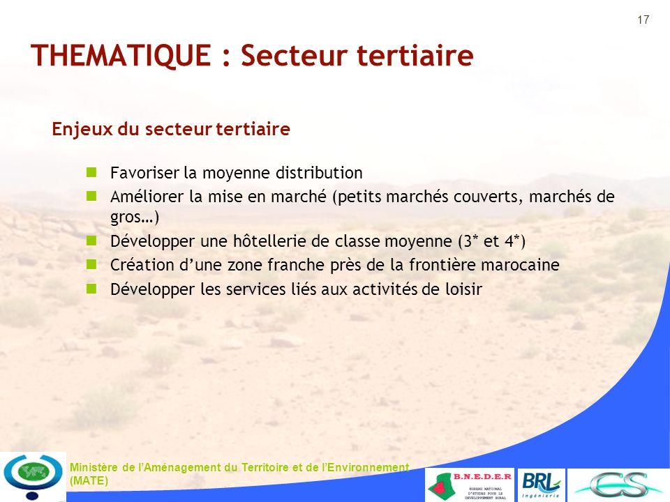 17 Ministère de lAménagement du Territoire et de lEnvironnement (MATE) THEMATIQUE : Secteur tertiaire Enjeux du secteur tertiaire Favoriser la moyenne distribution Améliorer la mise en marché (petits marchés couverts, marchés de gros…) Développer une hôtellerie de classe moyenne (3* et 4*) Création dune zone franche près de la frontière marocaine Développer les services liés aux activités de loisir