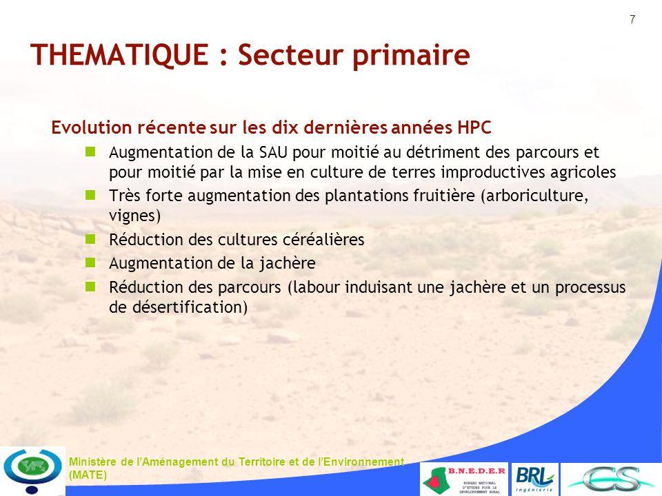 7 Ministère de lAménagement du Territoire et de lEnvironnement (MATE) THEMATIQUE : Secteur primaire Evolution récente sur les dix dernières années HPC