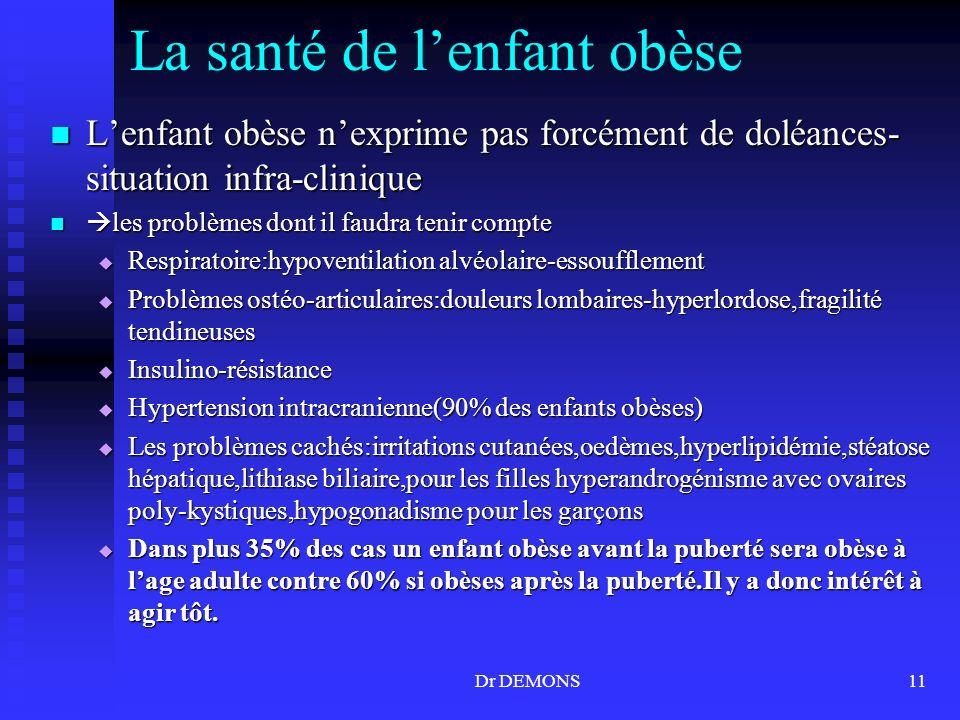 Dr DEMONS11 La santé de lenfant obèse Lenfant obèse nexprime pas forcément de doléances- situation infra-clinique Lenfant obèse nexprime pas forcément