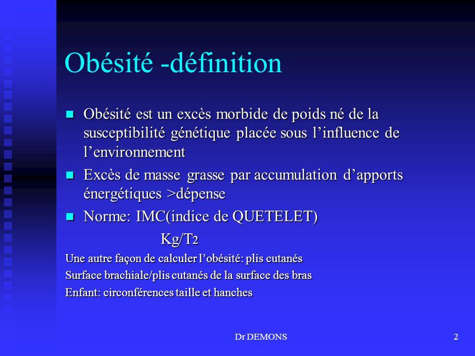 Dr DEMONS3 classification MaigreurIMC<18,5 Normal18,5<IMC<24,9 Surpoids25<IMC<29,9 ObésitéIMC=30 simple30<IMC<34,9 Modérée35<IMC<39,9 Morbide 40 et plus