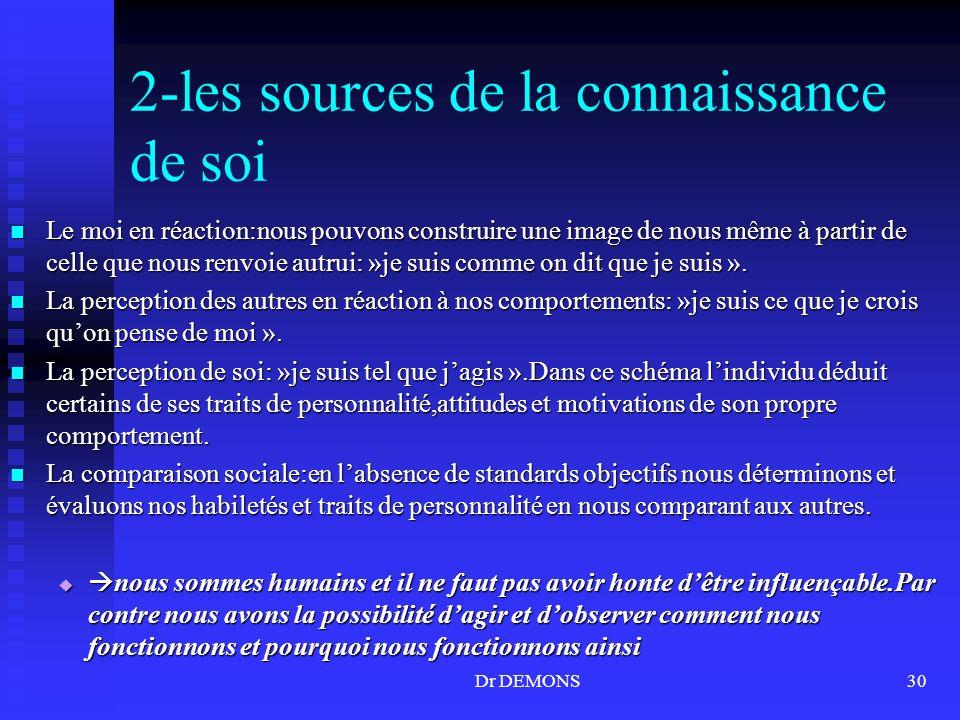 Dr DEMONS30 2-les sources de la connaissance de soi Le moi en réaction:nous pouvons construire une image de nous même à partir de celle que nous renvo