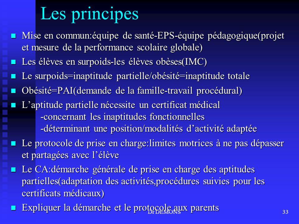 Dr DEMONS33 Les principes Mise en commun:équipe de santé-EPS-équipe pédagogique(projet et mesure de la performance scolaire globale) Mise en commun:éq