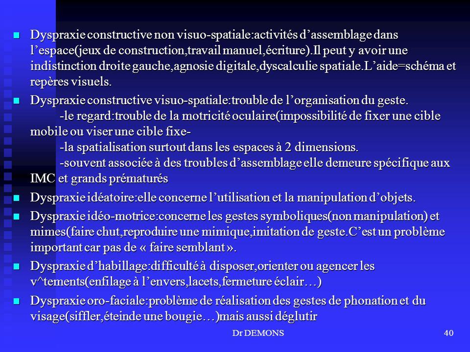 Dr DEMONS40 Dyspraxie constructive non visuo-spatiale:activités dassemblage dans lespace(jeux de construction,travail manuel,écriture).Il peut y avoir