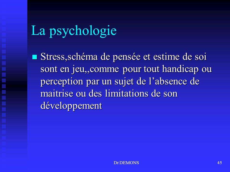 Dr DEMONS45 La psychologie Stress,schéma de pensée et estime de soi sont en jeu,,comme pour tout handicap ou perception par un sujet de labsence de ma