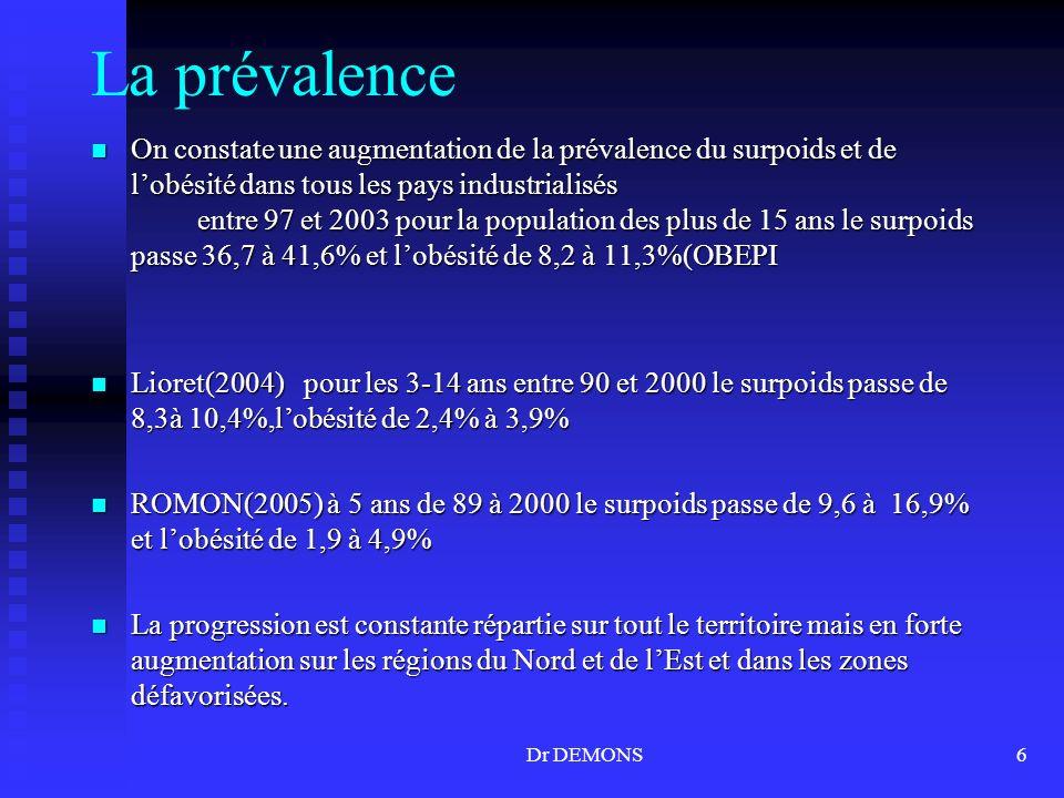 Dr DEMONS6 La prévalence On constate une augmentation de la prévalence du surpoids et de lobésité dans tous les pays industrialisés entre 97 et 2003 p