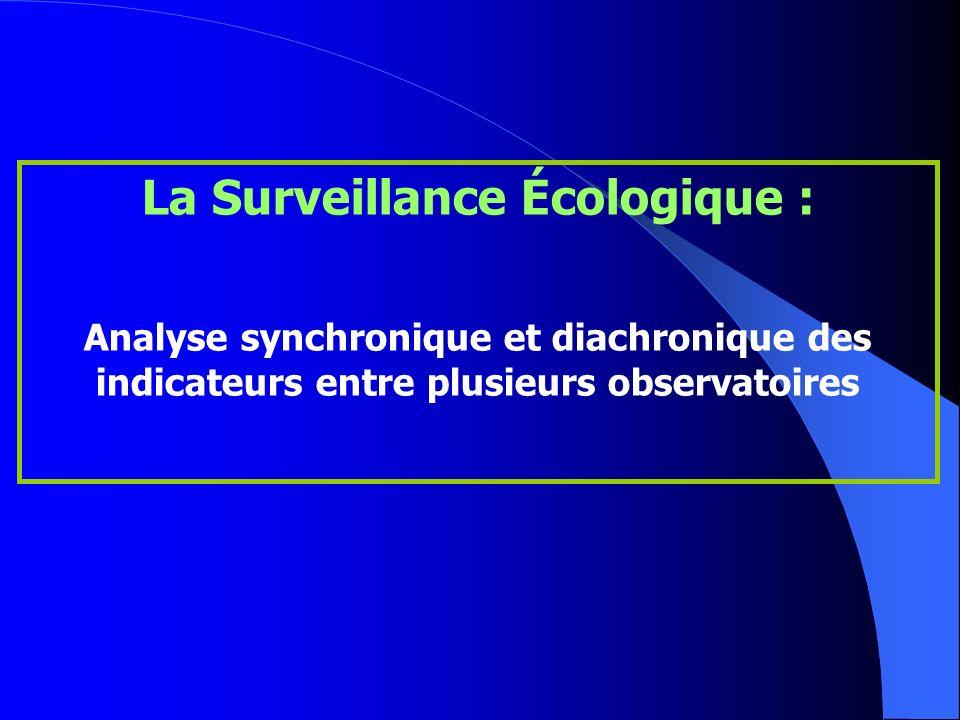La Surveillance Écologique : Analyse synchronique et diachronique des indicateurs entre plusieurs observatoires