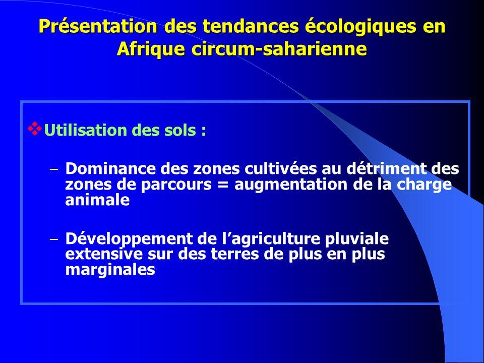 Présentation des tendances écologiques en Afrique circum-saharienne Utilisation des sols : – Dominance des zones cultivées au détriment des zones de p