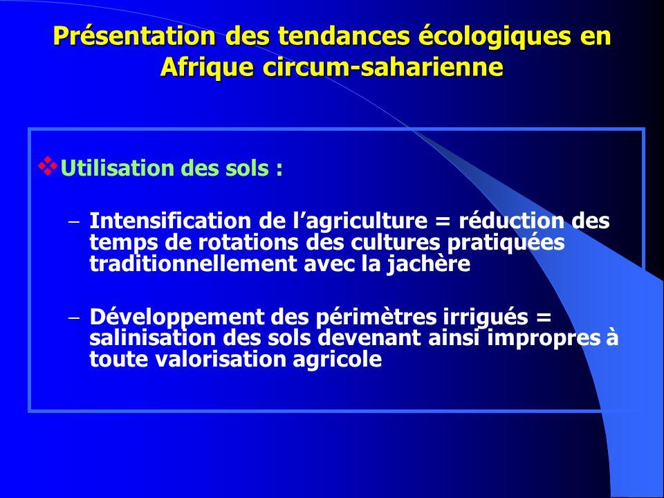 Présentation des tendances écologiques en Afrique circum-saharienne Utilisation des sols : – Intensification de lagriculture = réduction des temps de