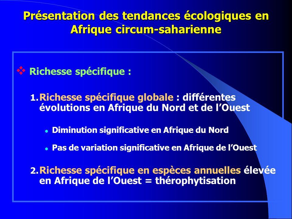 Présentation des tendances écologiques en Afrique circum-saharienne Richesse spécifique : 1. Richesse spécifique globale : différentes évolutions en A
