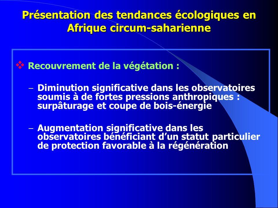 Présentation des tendances écologiques en Afrique circum-saharienne Recouvrement de la végétation : – Diminution significative dans les observatoires