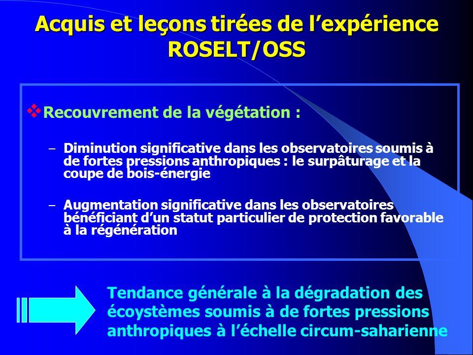 Acquis et leçons tirées de lexpérience ROSELT/OSS Recouvrement de la végétation : – Diminution significative dans les observatoires soumis à de fortes