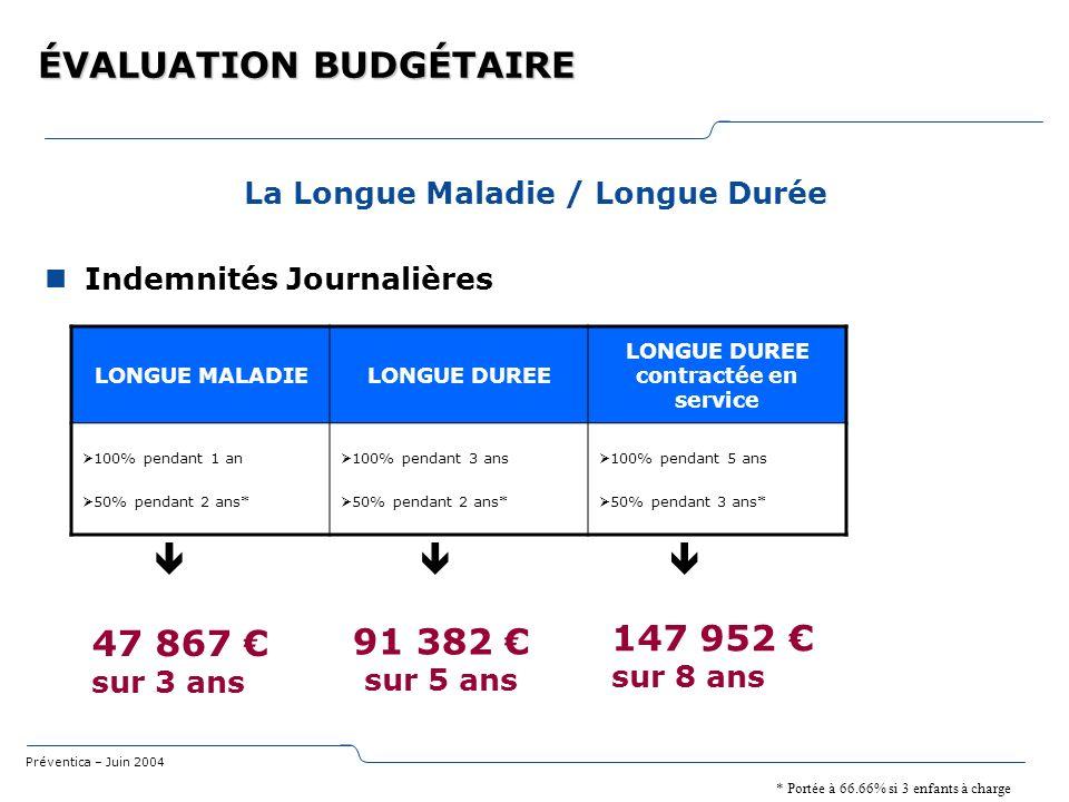 Préventica – Juin 2004 ÉVALUATION BUDGÉTAIRE La Longue Maladie / Longue Durée Indemnités Journalières LONGUE MALADIELONGUE DUREE LONGUE DUREE contract