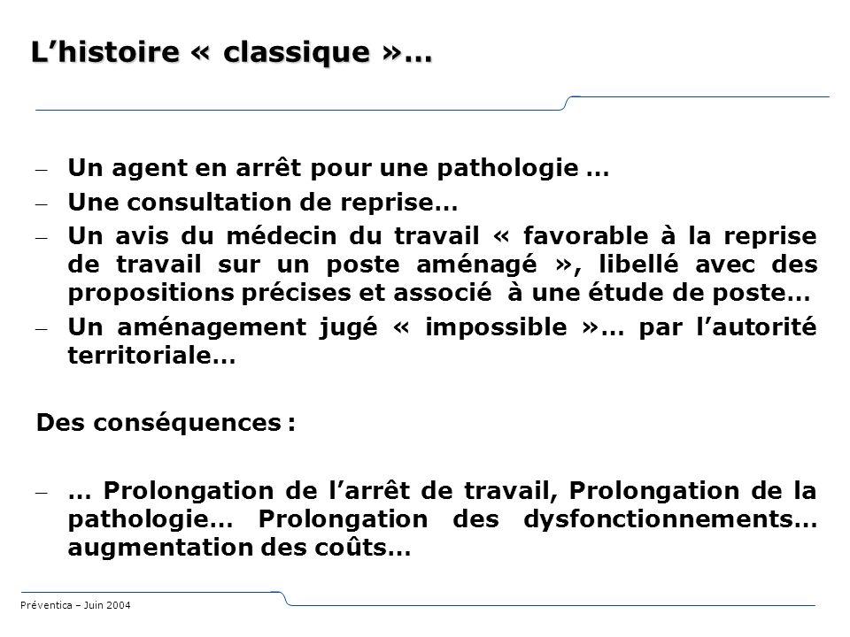 Préventica – Juin 2004 Lhistoire « classique »… – Un agent en arrêt pour une pathologie … – Une consultation de reprise… – Un avis du médecin du trava