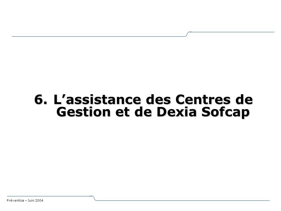 Préventica – Juin 2004 6.Lassistance des Centres de Gestion et de Dexia Sofcap