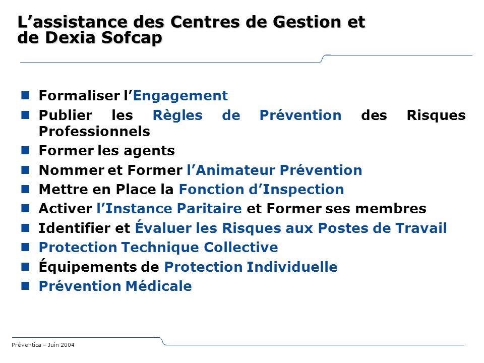 Préventica – Juin 2004 Lassistance des Centres de Gestion et de Dexia Sofcap Formaliser lEngagement Publier les Règles de Prévention des Risques Profe
