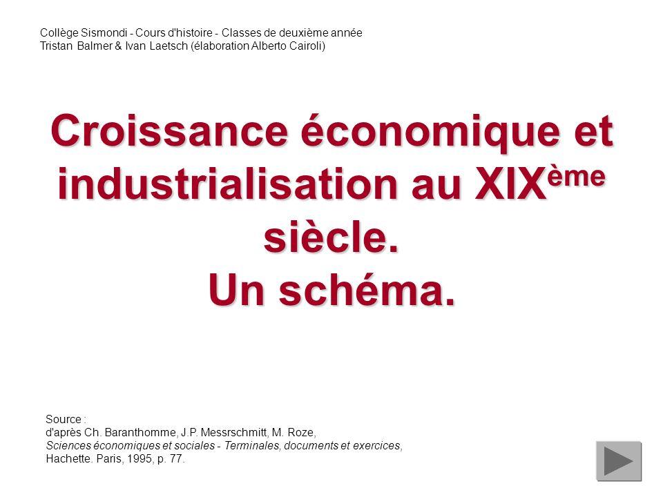 Croissance économique et industrialisation au XIX ème siècle. Un schéma. Collège Sismondi - Cours d'histoire - Classes de deuxième année Tristan Balme