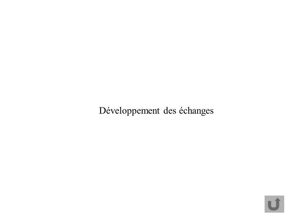 Développement des échanges
