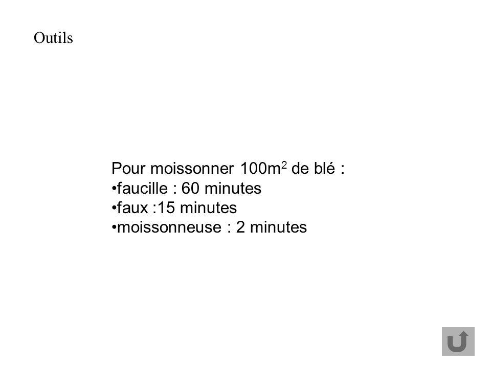 Outils Pour moissonner 100m 2 de blé : faucille : 60 minutes faux :15 minutes moissonneuse : 2 minutes