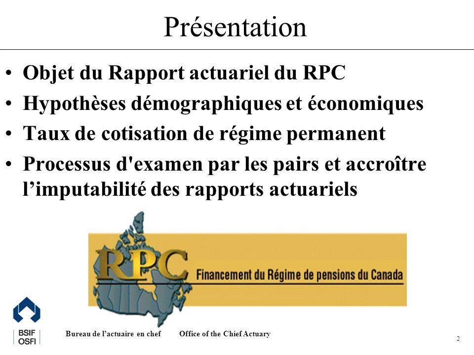 Office of the Chief Actuary Bureau de lactuaire en chef 13 Hypothèse du Rapport du RPC : 73,4 % en 2030 Taux d activité des 15 à 69 ans (Canada) Avis du groupe dactuaires indépendants : raisonnable