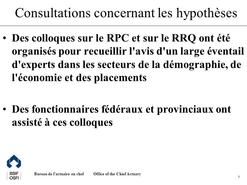 Office of the Chief Actuary Bureau de lactuaire en chef 15 Augmentation réelle annuelle des salaires 0,0 % 0,5 % 1,0 % 1,5 % 2,0 % 2,5 % 20042006200820102012201420162018 Rapport du RPC Conference Board Université de Toronto Hypothèse du Rapport du RPC : 1,2 % à compter de 2012 Moyenne 1979-2003 : 0,0 % Moyenne 1954-2003 : 1,2 % Avis du groupe dactuaires indépendants : raisonnable, mais auraient choisi un taux plus élevé