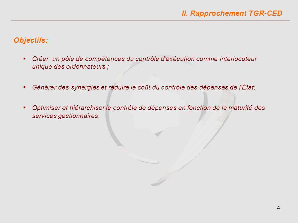 5 Mise en place dun nouvel organigramme à la TGR créant un pôle unique de pilotage du métier de la dépense, suite à ladoption du décret du 13/02/06 relatif au rapprochement TGR/CED ; Mise en œuvre II.
