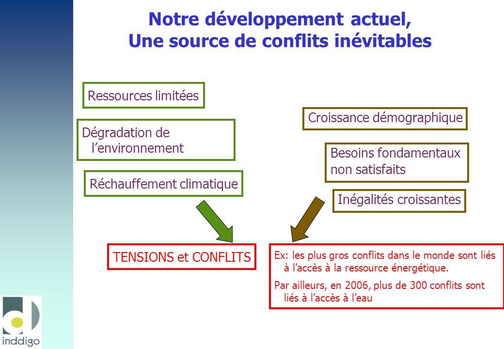 Notre développement actuel, Une source de conflits inévitables Ressources limitées Dégradation de lenvironnement Réchauffement climatique Croissance d