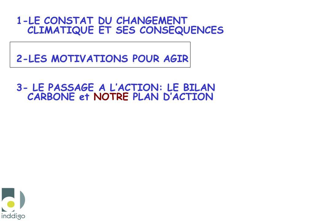 1-LE CONSTAT DU CHANGEMENT CLIMATIQUE ET SES CONSEQUENCES 2-LES MOTIVATIONS POUR AGIR 3- LE PASSAGE A LACTION: LE BILAN CARBONE et NOTRE PLAN DACTION