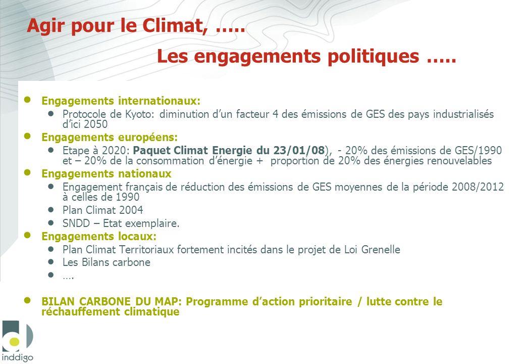 10000271-D04-CH-0805470-SMO-DC 28 octobre -2008 14 Agir pour le Climat, ….. Les engagements politiques ….. Engagements internationaux: Protocole de Ky