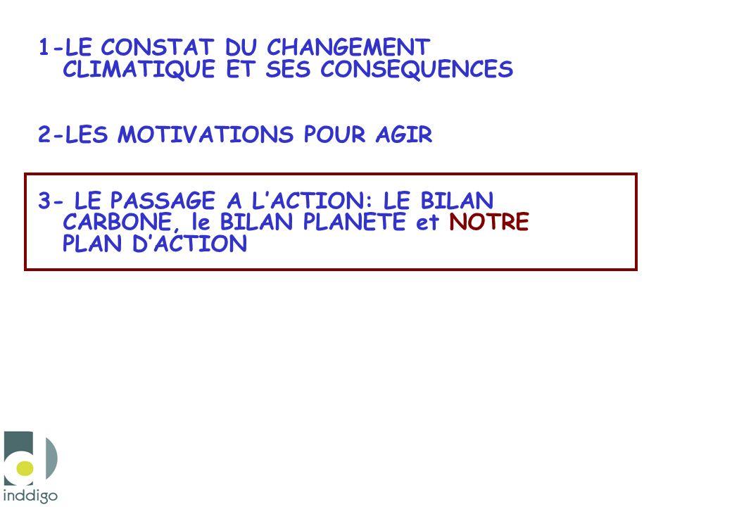 1-LE CONSTAT DU CHANGEMENT CLIMATIQUE ET SES CONSEQUENCES 2-LES MOTIVATIONS POUR AGIR 3- LE PASSAGE A LACTION: LE BILAN CARBONE, le BILAN PLANETE et N