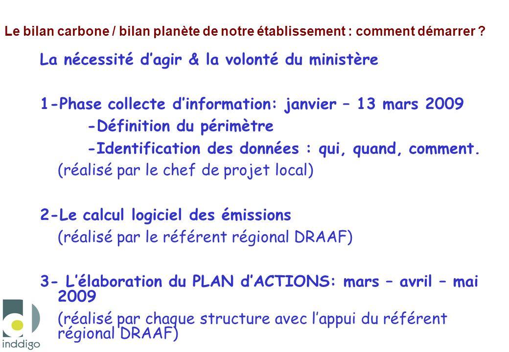 La nécessité dagir & la volonté du ministère 1-Phase collecte dinformation: janvier – 13 mars 2009 -Définition du périmètre -Identification des donnée
