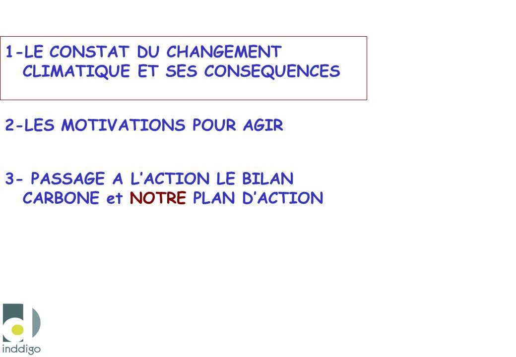 1-LE CONSTAT DU CHANGEMENT CLIMATIQUE ET SES CONSEQUENCES 2-LES MOTIVATIONS POUR AGIR 3- PASSAGE A LACTION LE BILAN CARBONE et NOTRE PLAN DACTION